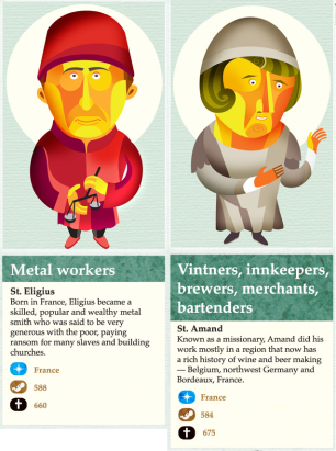 Some Saints from the infographic