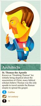St. Doubting Thomas